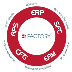 Produkty DSR 4FACTORY