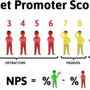 Net Promoter Score, NPS wskaźnik